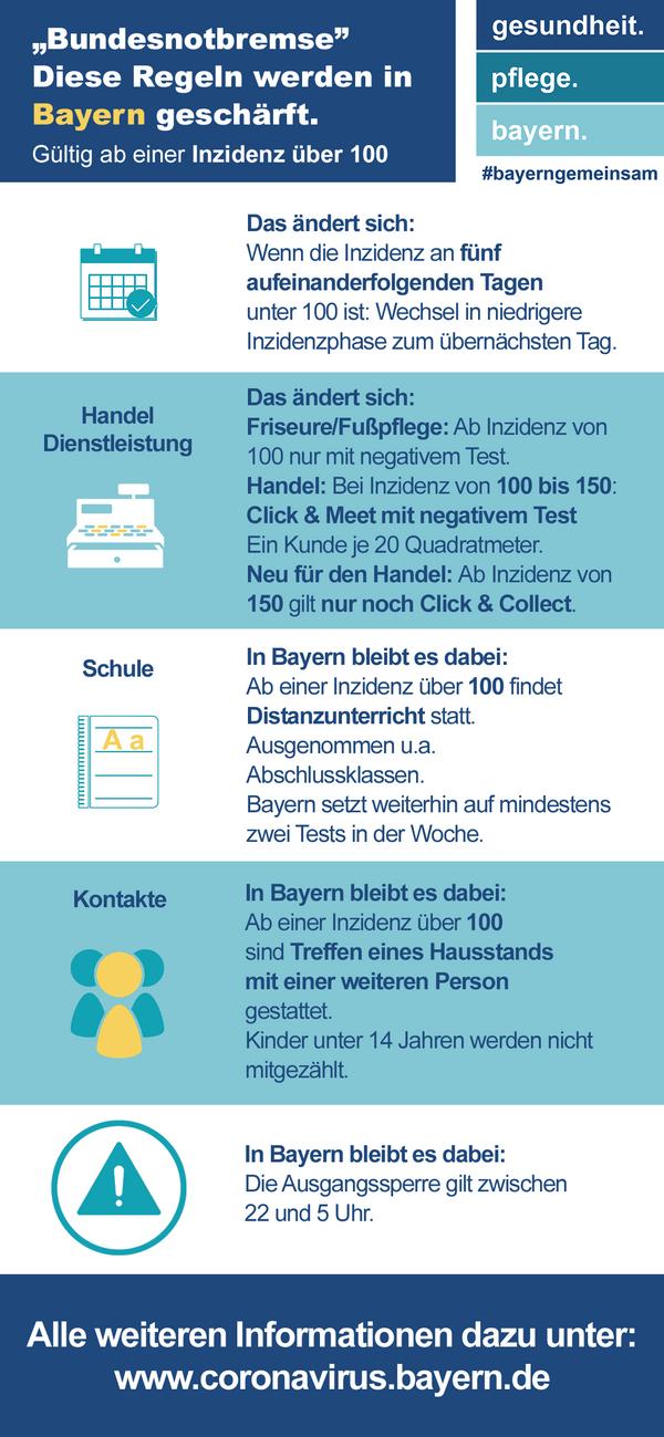 © www.coronavirus.bayern.de